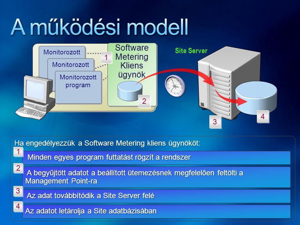 Software Metering Kliens ügynök Software Metering Kliens ügynök Monitorozott program Site Server Ha engedélyezzük a Software Metering kliens ügynököt:
