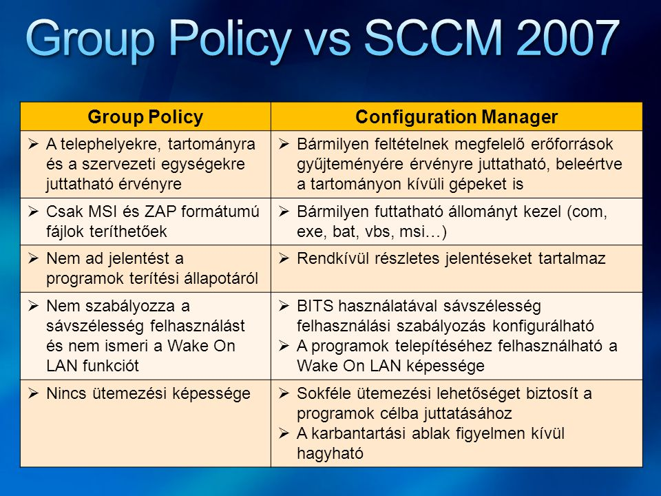 Group PolicyConfiguration Manager  A telephelyekre, tartományra és a szervezeti egységekre juttatható érvényre  Bármilyen feltételnek megfelelő erőf