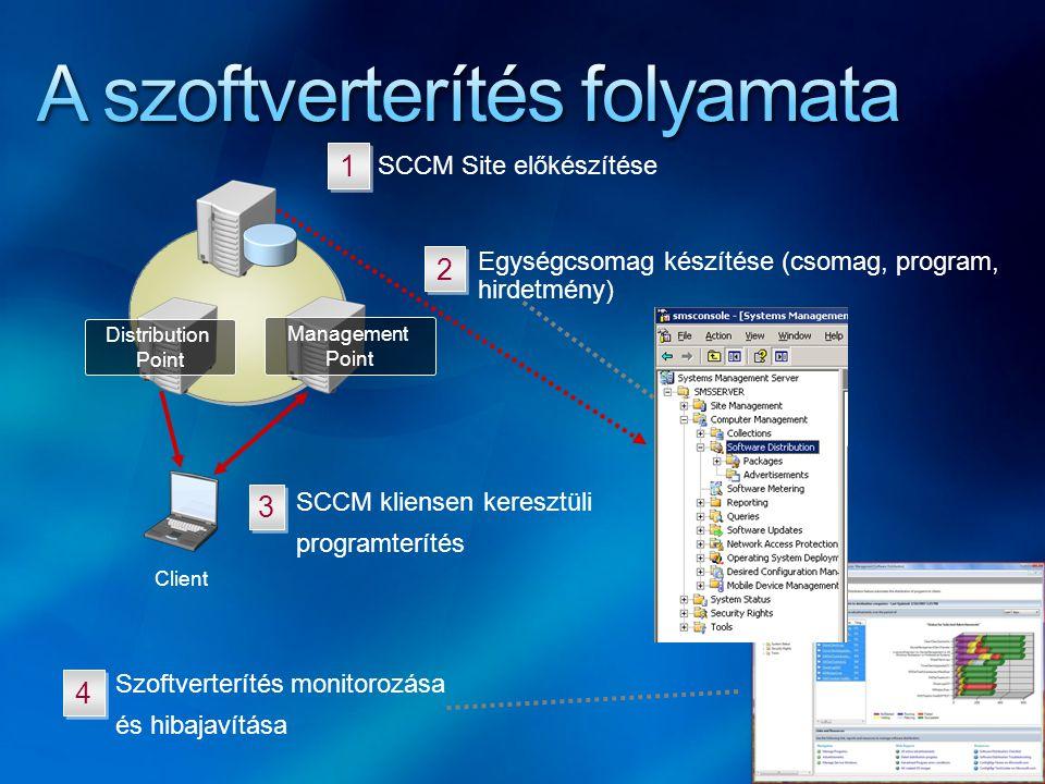 Distribution Point Management Point Client SCCM Site előkészítése 1 1 Egységcsomag készítése (csomag, program, hirdetmény) 2 2 Szoftverterítés monitor