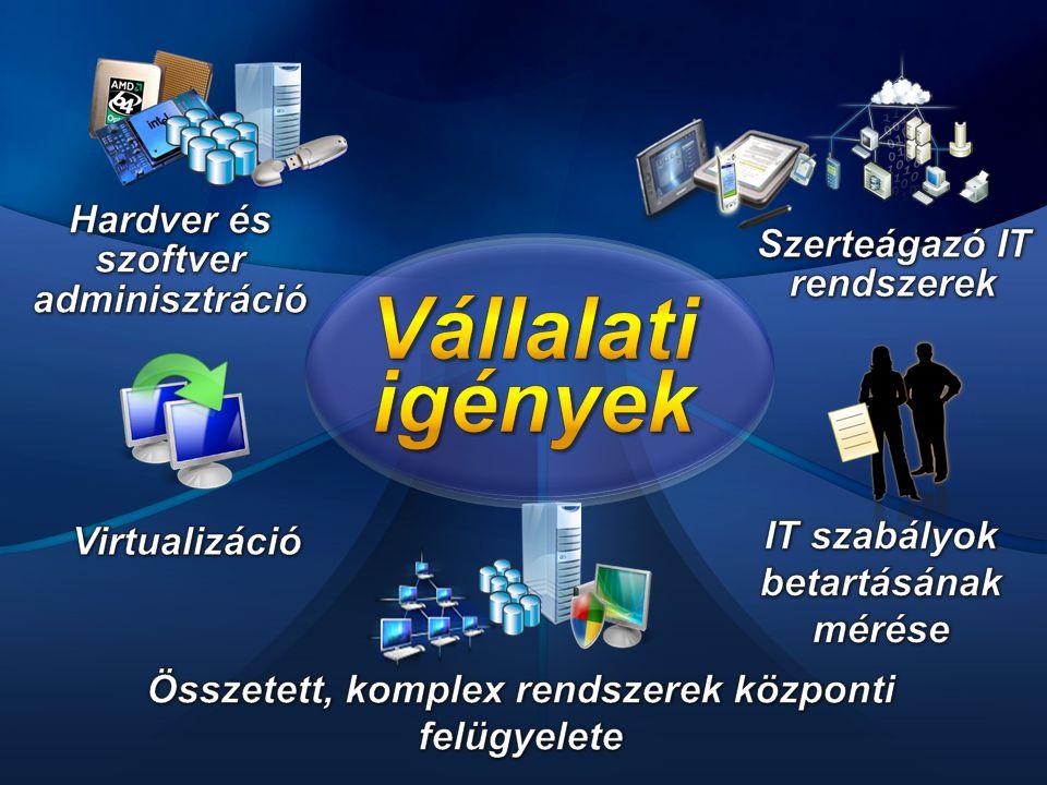 Egyszerűség Telepítés Biztonság Konfiguráció Licenc és eszközkezelés Biztonsági előírások folyamatos ellenőrzése NAP, PKI, State Migration Point Sérülékenység-vizsgálat Biztonságos felhasználói profiltárolás az OS átállás idejére Mindent: OS-t, alkalmazást, frissítést, virtualizált alkalmazást, eszközmeghajtókat Mindenre: szerverre, kliensre, okos telefonra, beágyazott OS-re Bárhová: LAN, WAN, Internet, Brach Office Egyszerűsített felület Integrált funkciók Rengeteg varázsló