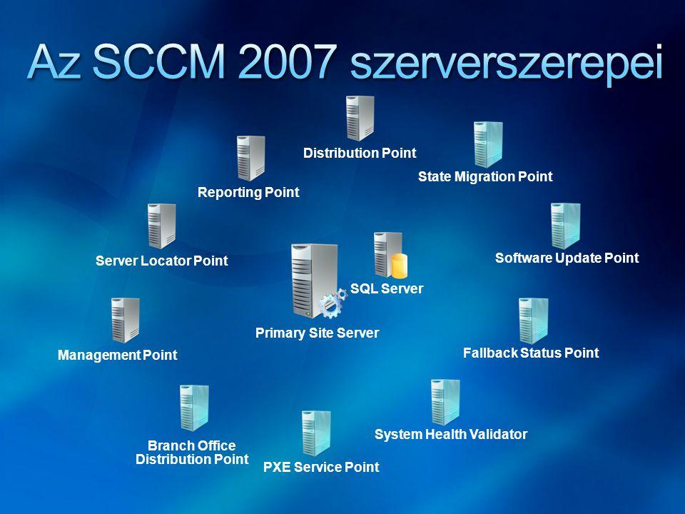 Alacsony költség Kliens OS-re telepíthető SCCM szerepkör (XP/Vista) Nincs szükség Secondary Site kialakítására Nem szükséges szerver OS Nem szükséges szerver szintű hardver Sávszélesség vezérlés Ütemezett és sávszélesség szabályozott adatátvitel a WAN kapcsolaton Teljes körű DP funkcionalitás támogatás Támogatja a hálózaton keresztüli futtatást és a letöltés/futtatás üzemmódot egyaránt Minden tartalom típusra alkalmazható (OSD/SUM/SWD)