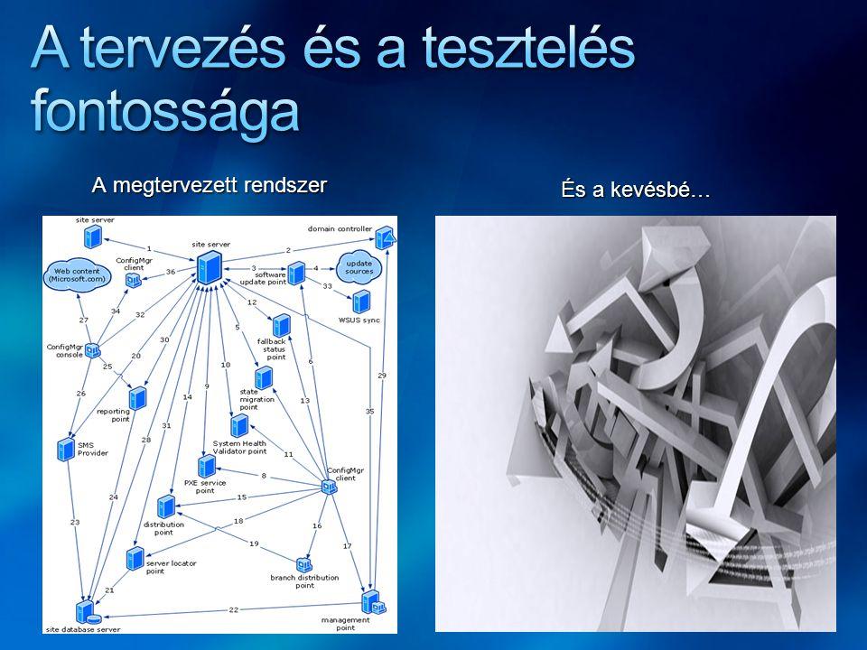 VPN nélküli kliensfelügyelet Országúti harcosok (kereskedők, területi képviselők…) Üzletek(étterem, benzinkút…) Céges dolgozók otthoni számítógépei A standard technológiákat új funkciókkal kiegészítve: Tanúsítvány-kezelés PKI-n keresztül Tűzfal által védett és szűrt SSL forgalom A rendszergazdák egy megbízható és biztonságos infrastruktúrát alakíthatnak ki a vállalat összes külső eszközének interneten keresztüli felügyeletére.