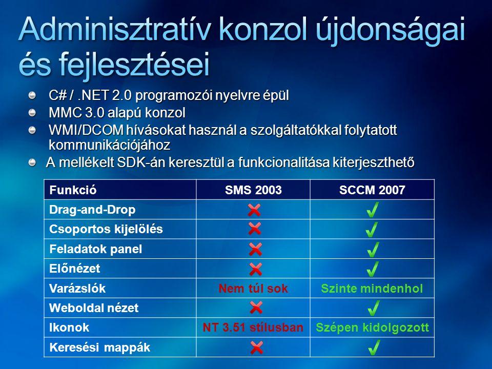 FunkcióSMS 2003SCCM 2007 Drag-and-Drop Csoportos kijelölés Feladatok panel Előnézet VarázslókNem túl sokSzinte mindenhol Weboldal nézet IkonokNT 3.51