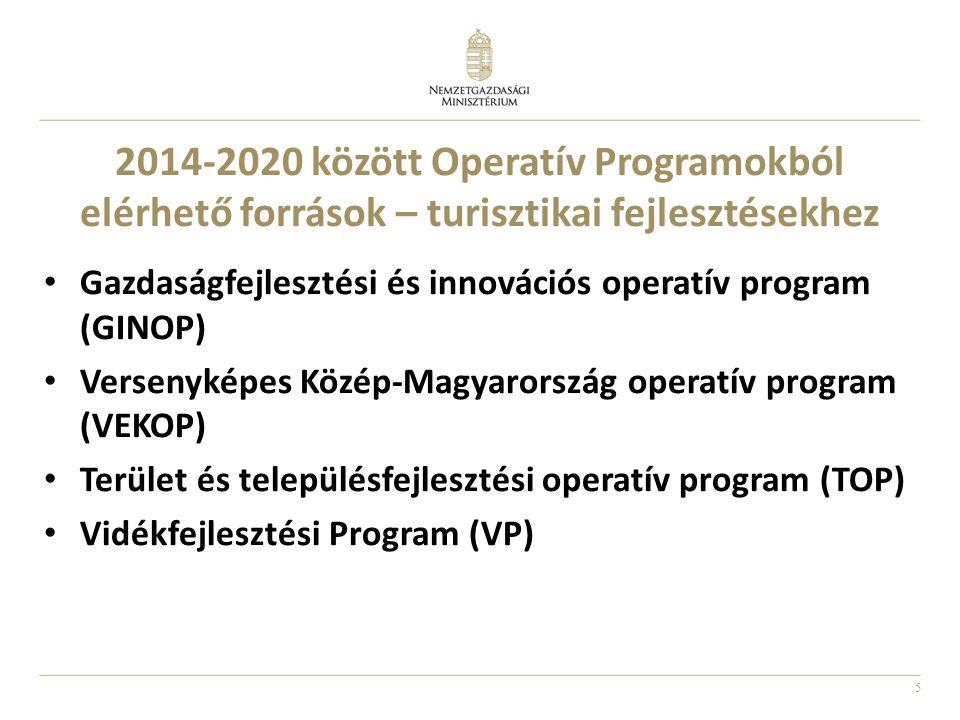 5 2014-2020 között Operatív Programokból elérhető források – turisztikai fejlesztésekhez • Gazdaságfejlesztési és innovációs operatív program (GINOP) • Versenyképes Közép-Magyarország operatív program (VEKOP) • Terület és településfejlesztési operatív program (TOP) • Vidékfejlesztési Program (VP)