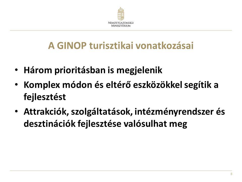 6 A GINOP turisztikai vonatkozásai • Három prioritásban is megjelenik • Komplex módon és eltérő eszközökkel segítik a fejlesztést • Attrakciók, szolgáltatások, intézményrendszer és desztinációk fejlesztése valósulhat meg