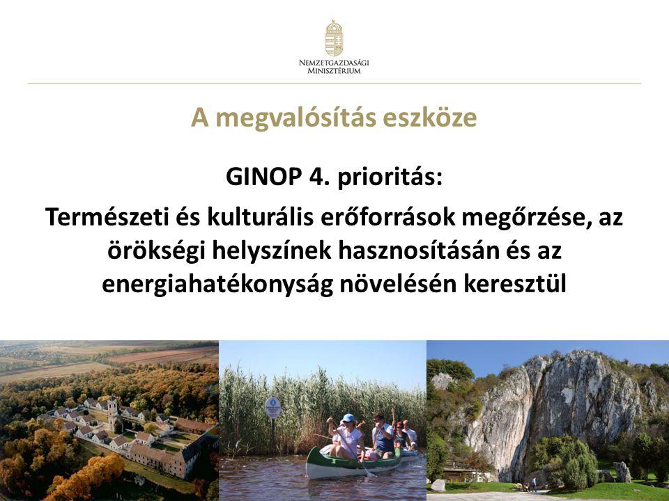 7 A megvalósítás eszköze GINOP 4. prioritás: Természeti és kulturális erőforrások megőrzése, az örökségi helyszínek hasznosításán és az energiahatékon