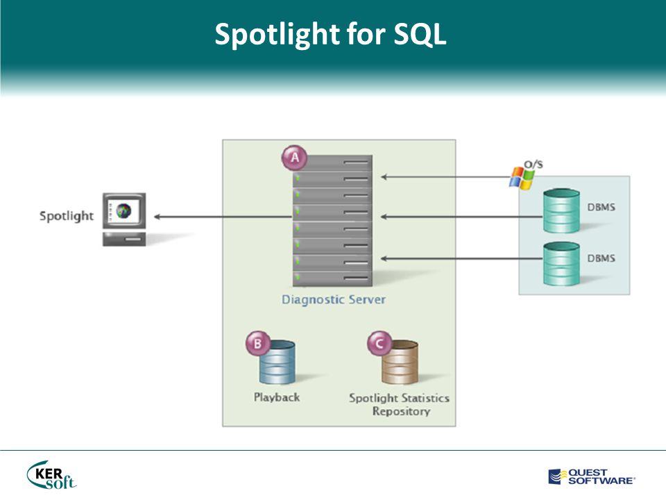 Felhasználói felület – Monitor menü • Az adatokat a WMI-on keresztül kapja a Spotlogh server.