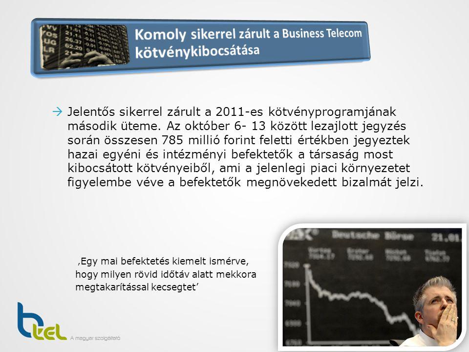  Jelentős sikerrel zárult a 2011-es kötvényprogramjának második üteme. Az október 6- 13 között lezajlott jegyzés során összesen 785 millió forint fel