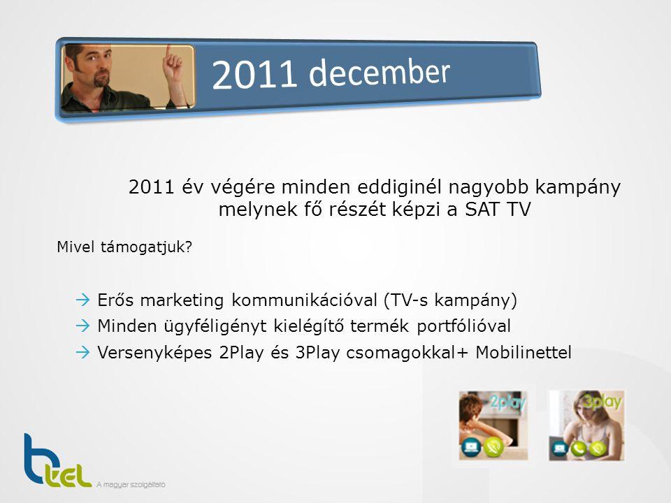 2011 év végére minden eddiginél nagyobb kampány melynek fő részét képzi a SAT TV Mivel támogatjuk?  Erős marketing kommunikációval (TV-s kampány)  M