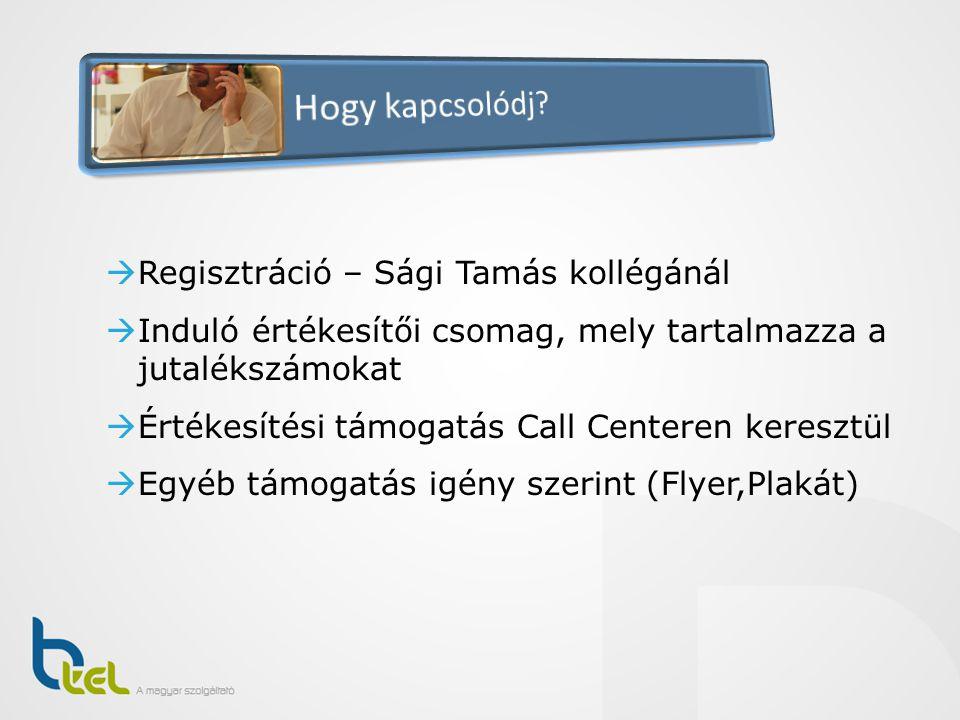  Regisztráció – Sági Tamás kollégánál  Induló értékesítői csomag, mely tartalmazza a jutalékszámokat  Értékesítési támogatás Call Centeren keresztü