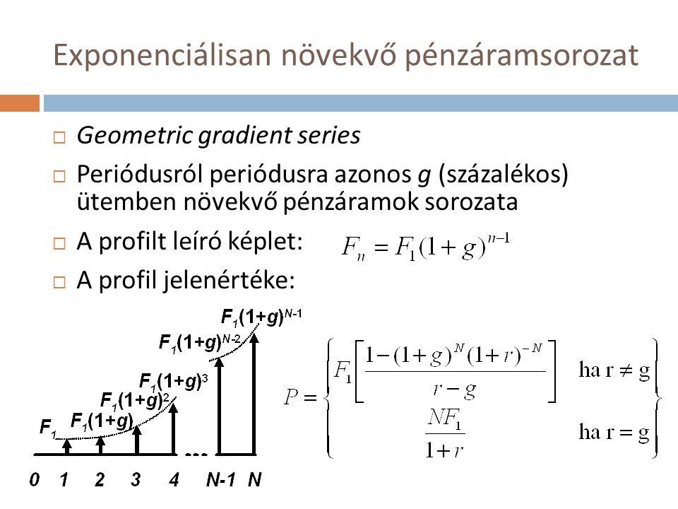 Exponenciálisan növekvő pénzáramsorozat  Geometric gradient series  Periódusról periódusra azonos g (százalékos) ütemben növekvő pénzáramok sorozata