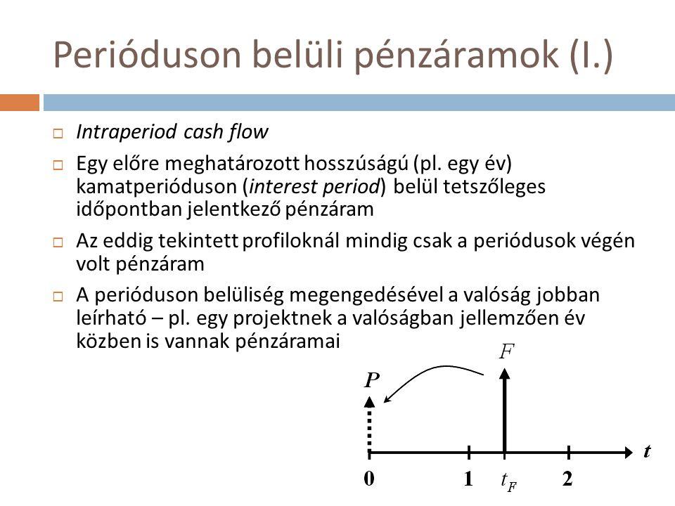 Perióduson belüli pénzáramok (I.)  Intraperiod cash flow  Egy előre meghatározott hosszúságú (pl. egy év) kamatperióduson (interest period) belül te