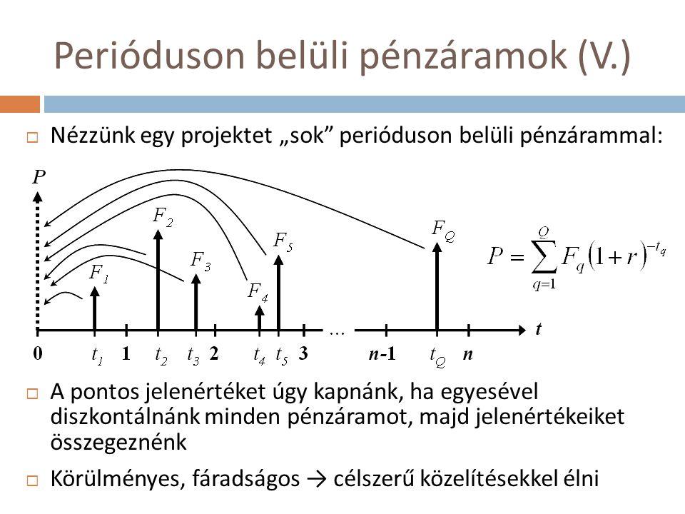 """Perióduson belüli pénzáramok (V.)  Nézzünk egy projektet """"sok"""" perióduson belüli pénzárammal:  A pontos jelenértéket úgy kapnánk, ha egyesével diszk"""