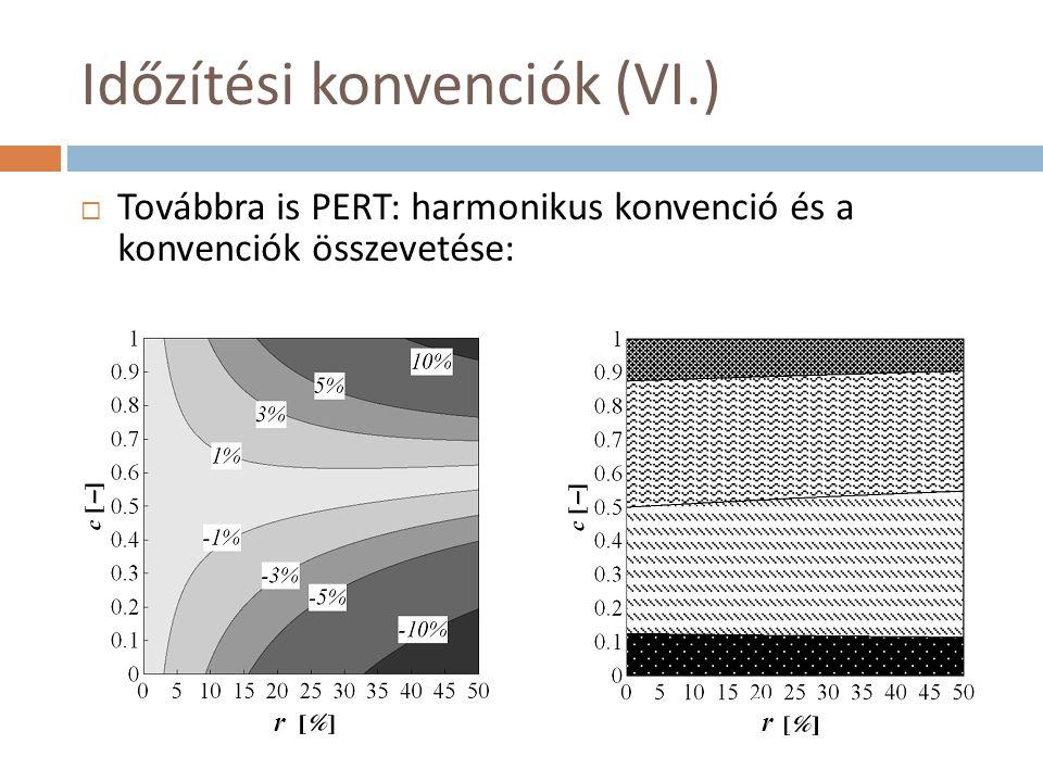 Időzítési konvenciók (VI.)  Továbbra is PERT: harmonikus konvenció és a konvenciók összevetése: rr