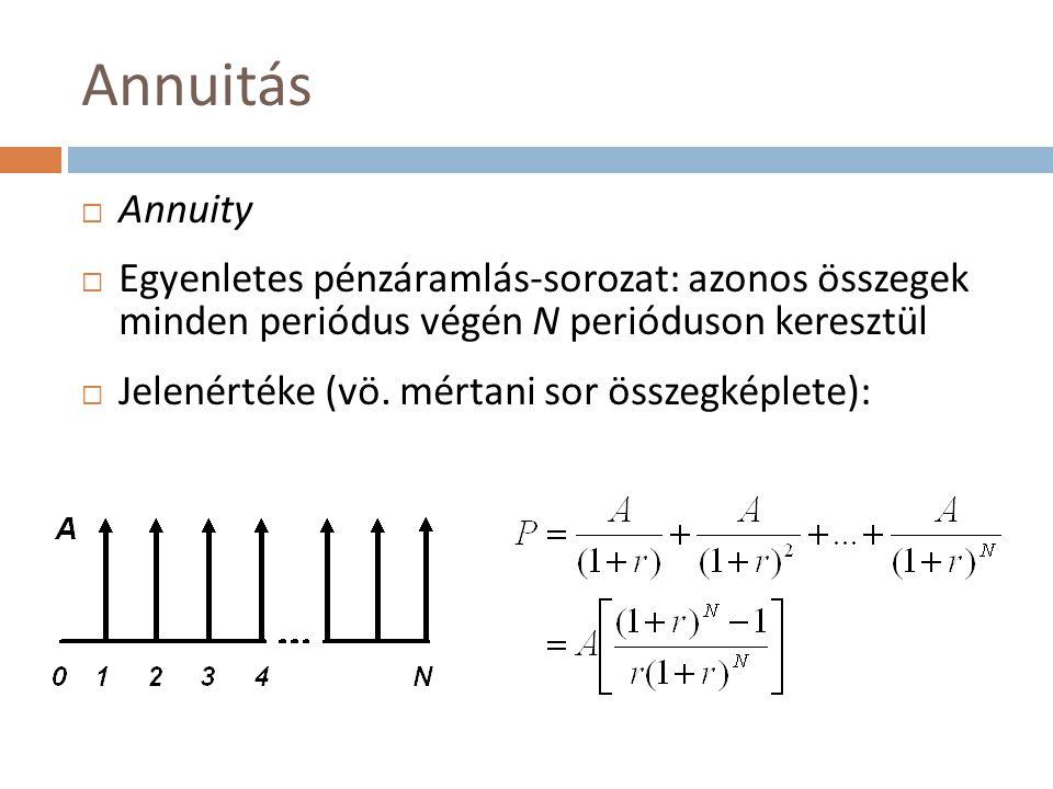 Annuitás  Annuity  Egyenletes pénzáramlás-sorozat: azonos összegek minden periódus végén N perióduson keresztül  Jelenértéke (vö. mértani sor össze