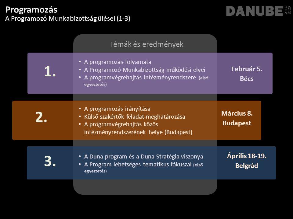 Programozás Témák és eredmények A Programozó Munkabizottság ülései (4-6) DANUBE 2014 2020 • A programvégrehajtás intézményrendszere (döntés: NTH, Magyarország) • A Program lehetséges tematikus fókuszai (második egyeztetés) • A programvégrehajtás elemei, alapelvei (első egyeztetés) Június 25-26.