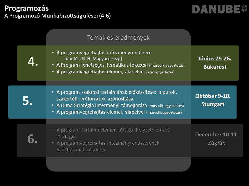 DANUBE 2014 2020 A Duna program és a Duna Stratégia viszonya a Programozó Munkabizottság első egyeztetése alapján A Program további 3 / 4 a programterület igényeihez igazodó prioritástengely/tematikus célkitűzés kiválasztását tervezi – a Stratégia célkitűzéseinek szem előtt tartásával, de kerülve a konkrét projektekre/kezdeményezésekre történő OP szintű hivatkozást.