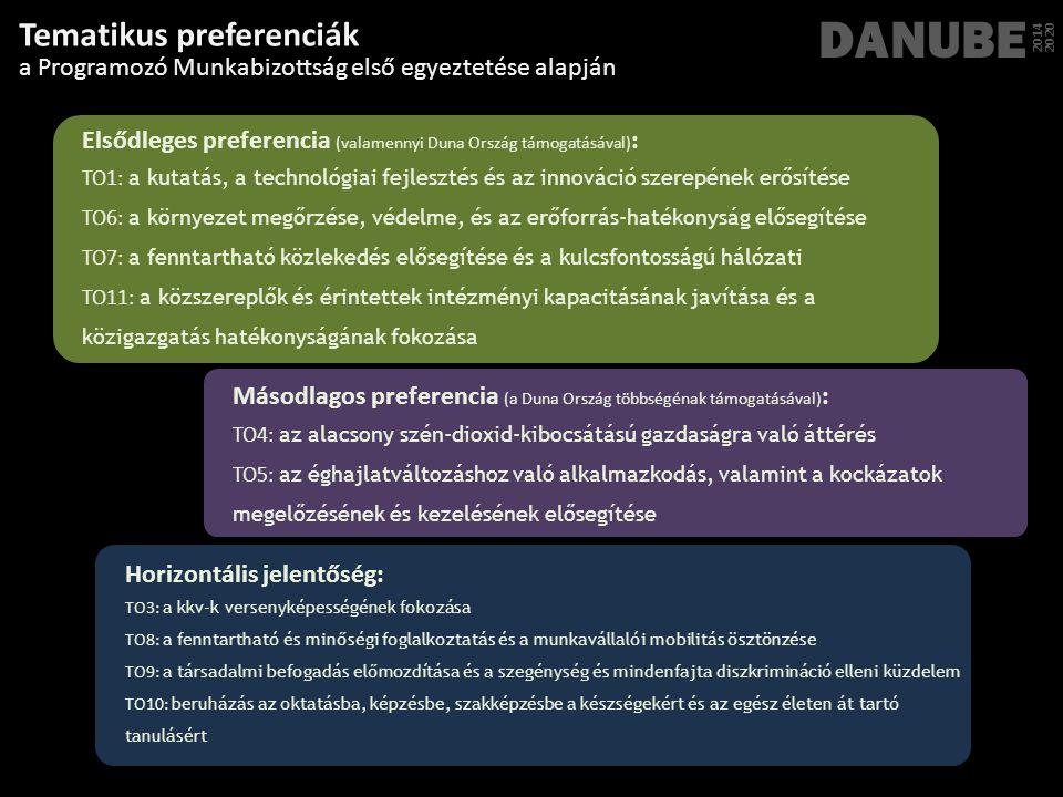 Másodlagos preferencia (a Duna Ország többségénak támogatásával) : TO4: az alacsony szén-dioxid-kibocsátású gazdaságra való áttérés TO5: az éghajlatvá