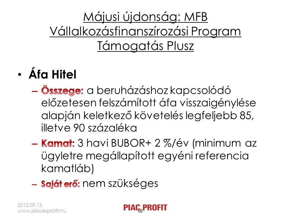 Májusi újdonság: MFB Vállalkozásfinanszírozási Program Támogatás Plusz 2012.09.13. www.piacesprofit.hu
