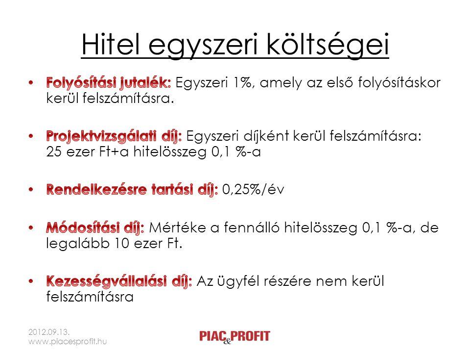 Hitel egyszeri költségei 2012.09.13. www.piacesprofit.hu