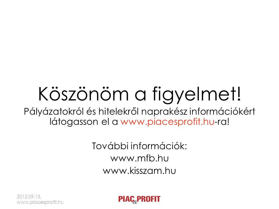 Köszönöm a figyelmet! Pályázatokról és hitelekről naprakész információkért látogasson el a www.piacesprofit.hu-ra! További információk: www.mfb.hu www