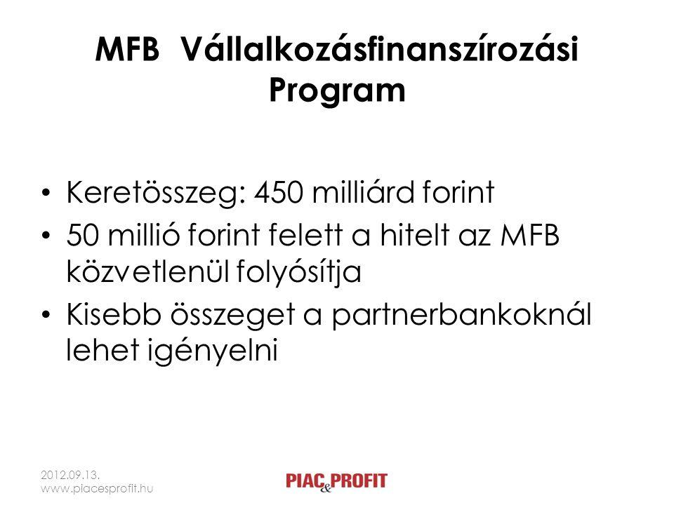 MFB Vállalkozásfinanszírozási Program • Keretösszeg: 450 milliárd forint • 50 millió forint felett a hitelt az MFB közvetlenül folyósítja • Kisebb öss
