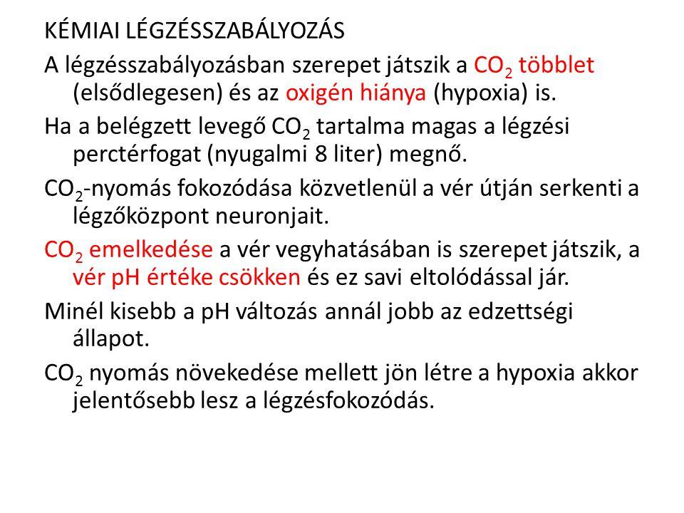 KÉMIAI LÉGZÉSSZABÁLYOZÁS A légzésszabályozásban szerepet játszik a CO 2 többlet (elsődlegesen) és az oxigén hiánya (hypoxia) is. Ha a belégzett levegő
