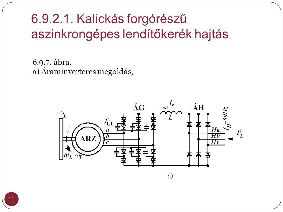 6.9.2.1. Kalickás forgórészű aszinkrongépes lendítőkerék hajtás 11 6.9.7. ábra. a) Áraminverteres megoldás,