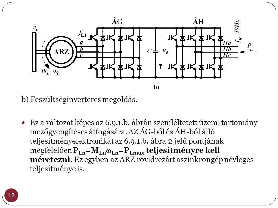 12 b) Feszültséginverteres megoldás.  Ez a változat képes az 6.9.1.b. ábrán szemléltetett üzemi tartomány mezőgyengítéses átfogására. AZ ÁG-ből és ÁH