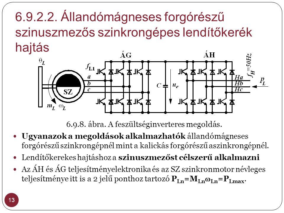 6.9.2.2. Állandómágneses forgórészű szinuszmezős szinkrongépes lendítőkerék hajtás 13 6.9.8. ábra. A feszültséginverteres megoldás.  Ugyanazok a mego