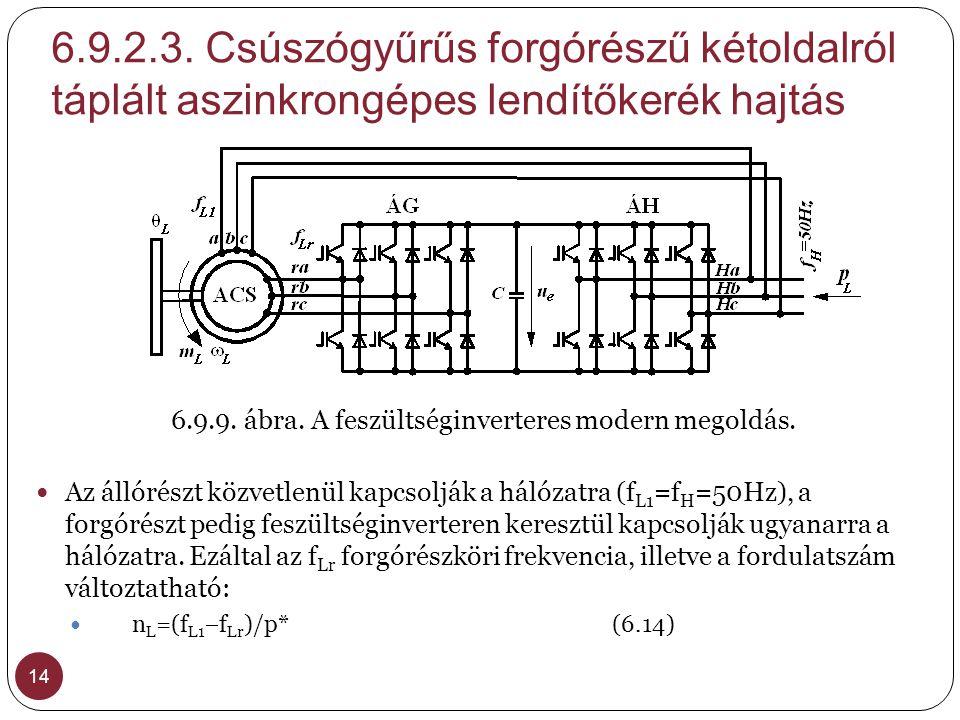 6.9.2.3. Csúszógyűrűs forgórészű kétoldalról táplált aszinkrongépes lendítőkerék hajtás 14 6.9.9. ábra. A feszültséginverteres modern megoldás.  Az á