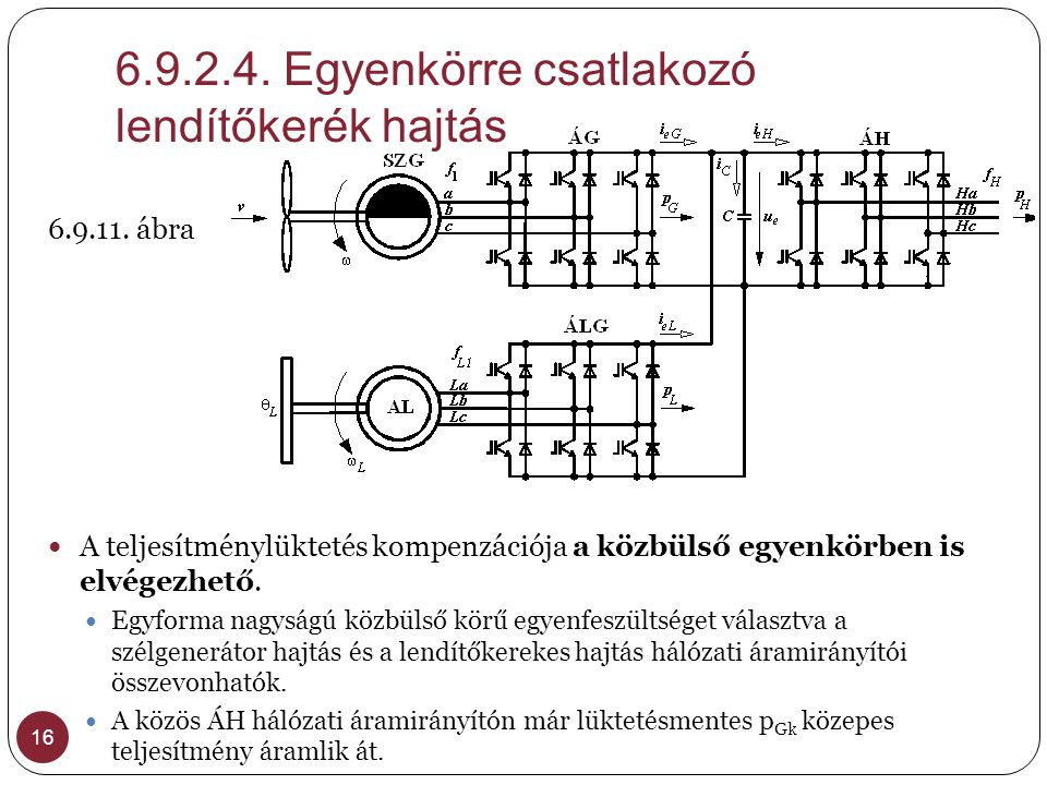 6.9.2.4. Egyenkörre csatlakozó lendítőkerék hajtás 16 6.9.11. ábra  A teljesítménylüktetés kompenzációja a közbülső egyenkörben is elvégezhető.  Egy