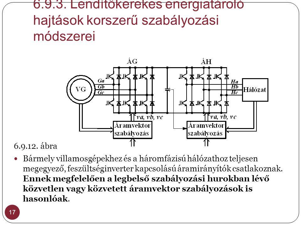 6.9.3. Lendítőkerekes energiatároló hajtások korszerű szabályozási módszerei 17 6.9.12. ábra  Bármely villamosgépekhez és a háromfázisú hálózathoz te