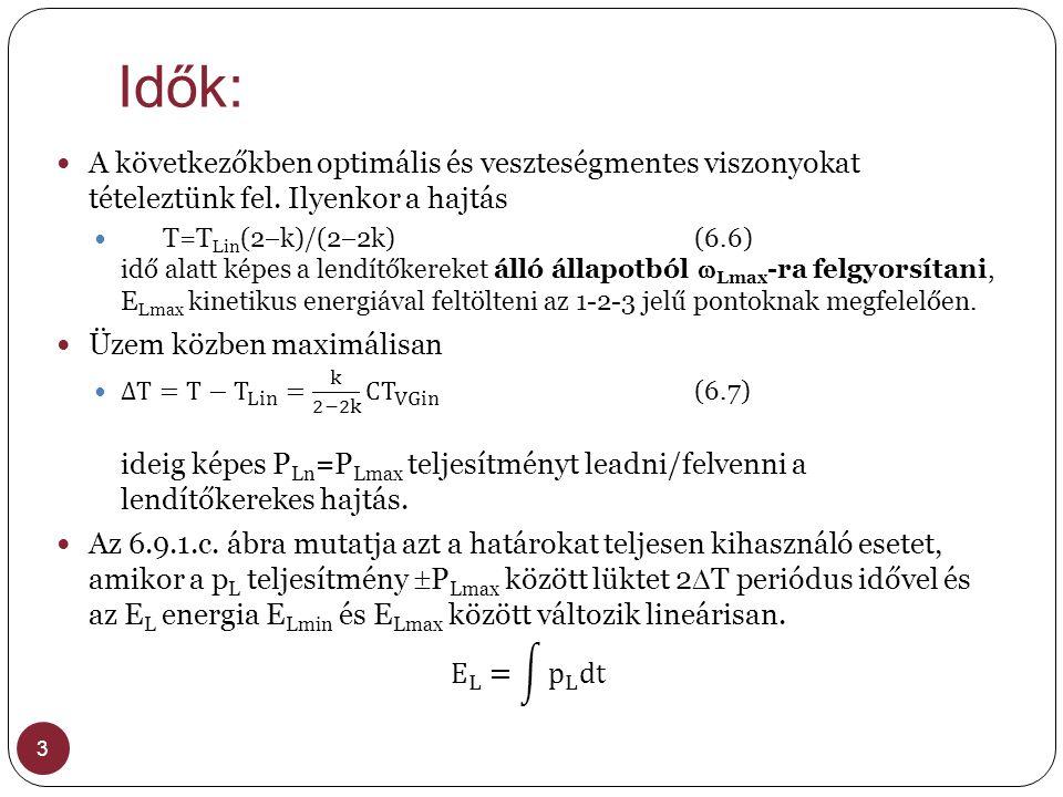 A vizsgált folyamat: 24  A lendítőkerék  Lk =1,581pu szögsebességgel forog (6.9.8.b), k=0,75.