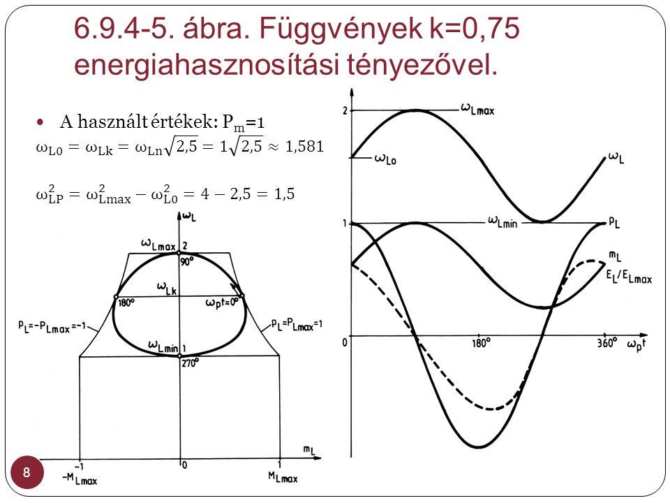 19  A lüktető villamos teljesítmény mért p G pillanatértékéből az SZ szűrő előállítja a p Gk középértéket és e két teljesítmény különbsége adja a lendítőkerekes hajtás p LGa villamos teljesítményének az alapjelét:  p LGa =p Gk  p G.(6.31)  A p LGa -ból és az  L lendítőkerék szögsebességből nyomaték alapjelet állít elő az MA egység:  m La =(p LGa  p Lv )/  L, ha  Lmin <  L <  Lmax,(6.32a)  m La =m Lv, ha  L  Lmin, vagy  L  Lmax.(6.32b)  Az  L és az m La jelekből az FA egység meghatározza az AL kalickás aszinkrongép fluxusának a  La alapjelét.