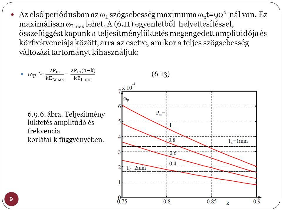 6.9.2.Lendítőkerekes energiatárolók korszerű hajtásai 10  Az 6.9.1.a.