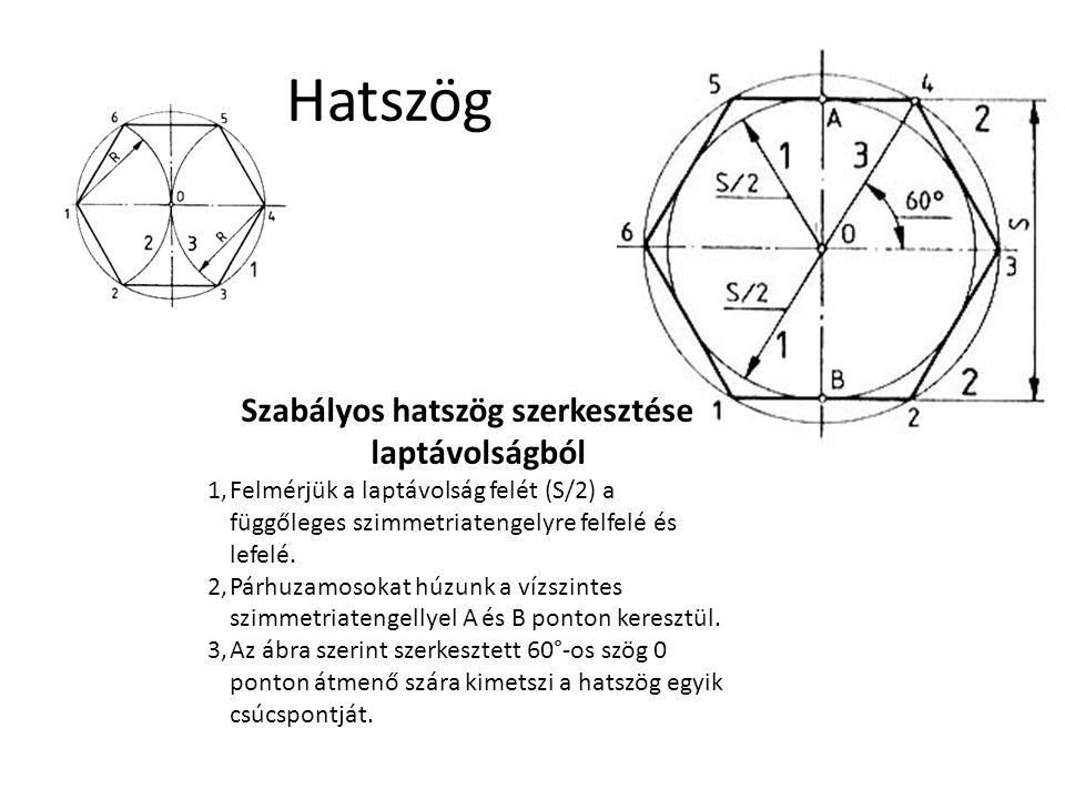 Hatszög Szabályos hatszög szerkesztése laptávolságból 1,Felmérjük a laptávolság felét (S/2) a függőleges szimmetriatengelyre felfelé és lefelé.