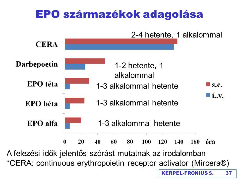 KERPEL-FRONIUS S: biolggklinfarm/előadás08 38 Immunogenitás klinikai farmakológiai következményei Antitest termelés Nincs hatás Biológiai gyógyszer (fehérje) Farmakokinetikai eltérések A bioekvivalencia vizsgálatok kérdésesek Natív fehérjék közömbösítése Funkcionális károsodás Neutralizáló antitestek Klinikai hatás- csökkenés