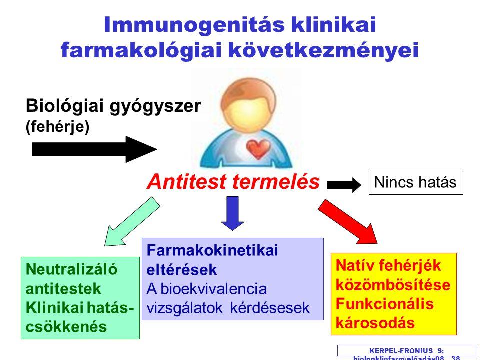 KERPEL-FRONIUS S.39 Neutralizáló antitestek által kiváltott thrombocytopenia Chun JL et al.