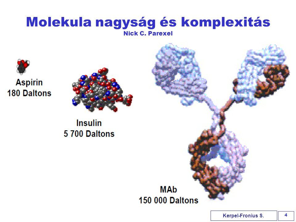 Kioldódó mennyiség In vitro dissolució % In vivo ???.