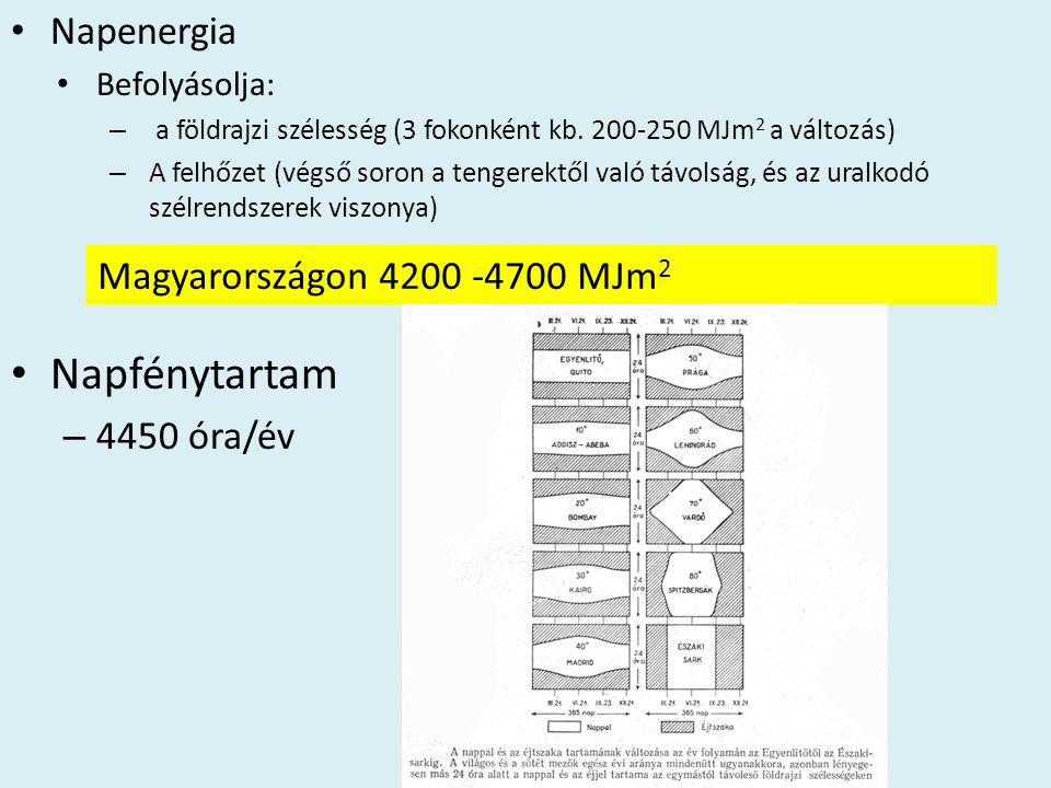 • Napenergia • Befolyásolja: – a földrajzi szélesség (3 fokonként kb. 200-250 MJm 2 a változás) – A felhőzet (végső soron a tengerektől való távolság,