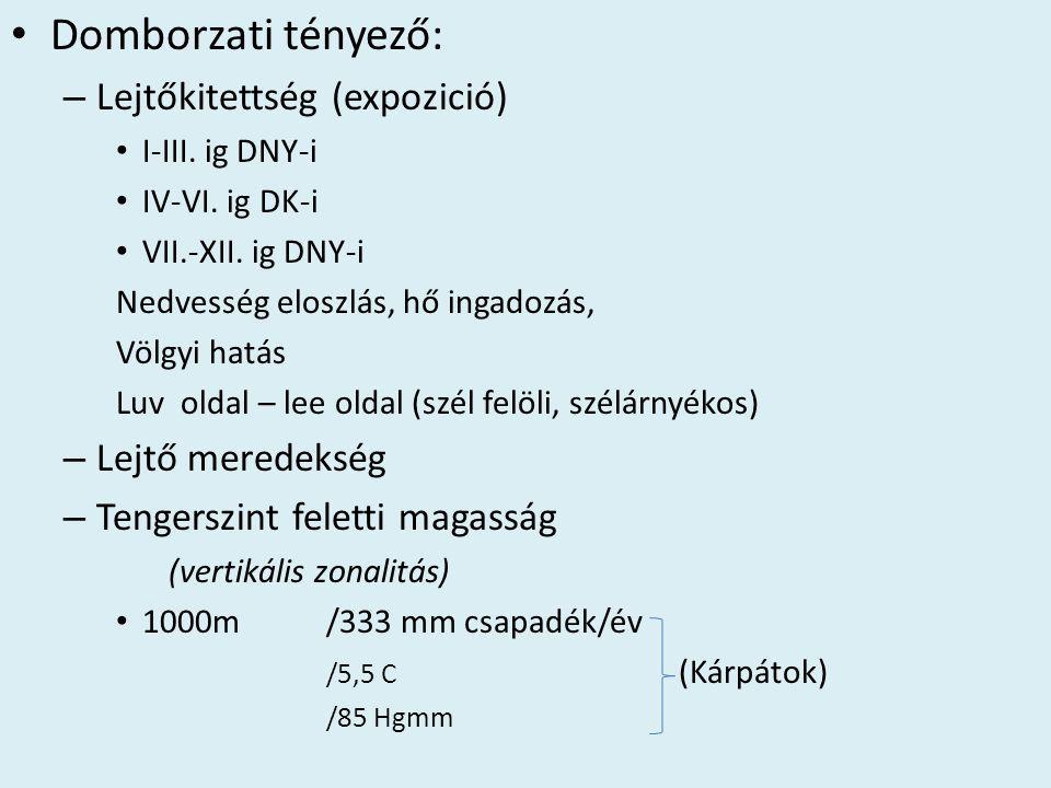 • Domborzati tényező: – Lejtőkitettség (expozició) • I-III. ig DNY-i • IV-VI. ig DK-i • VII.-XII. ig DNY-i Nedvesség eloszlás, hő ingadozás, Völgyi ha
