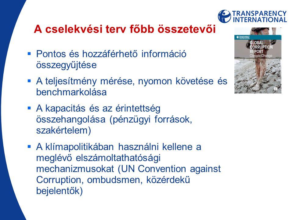 A cselekvési terv főbb összetevői  Pontos és hozzáférhető információ összegyűjtése  A teljesítmény mérése, nyomon követése és benchmarkolása  A kapacitás és az érintettség összehangolása (pénzügyi források, szakértelem)  A klímapolitikában használni kellene a meglévő elszámoltathatósági mechanizmusokat (UN Convention against Corruption, ombudsmen, közérdekű bejelentők)