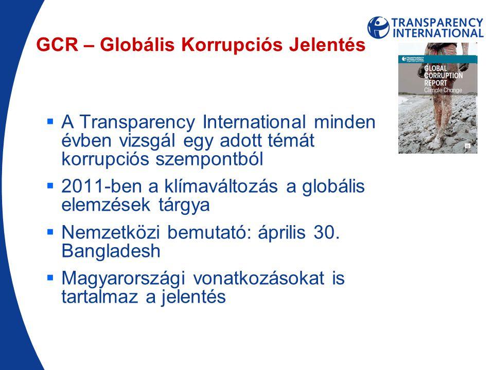 GCR – Globális Korrupciós Jelentés  A Transparency International minden évben vizsgál egy adott témát korrupciós szempontból  2011-ben a klímaváltozás a globális elemzések tárgya  Nemzetközi bemutató: április 30.