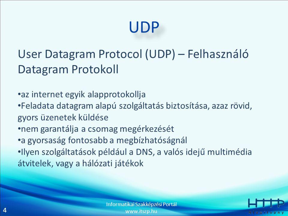 4 Informatikai Szakképzési Portál www.itszp.hu UDP User Datagram Protocol (UDP) – Felhasználó Datagram Protokoll • az internet egyik alapprotokollja • Feladata datagram alapú szolgáltatás biztosítása, azaz rövid, gyors üzenetek küldése • nem garantálja a csomag megérkezését • a gyorsaság fontosabb a megbízhatóságnál • Ilyen szolgáltatások például a DNS, a valós idejű multimédia átvitelek, vagy a hálózati játékok
