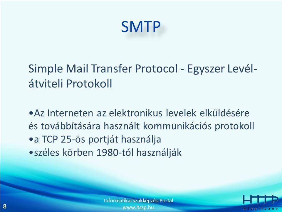 8 Informatikai Szakképzési Portál www.itszp.hu SMTP Simple Mail Transfer Protocol - Egyszer Levél- átviteli Protokoll •Az Interneten az elektronikus levelek elküldésére és továbbítására használt kommunikációs protokoll •a TCP 25-ös portját használja •széles körben 1980-tól használják