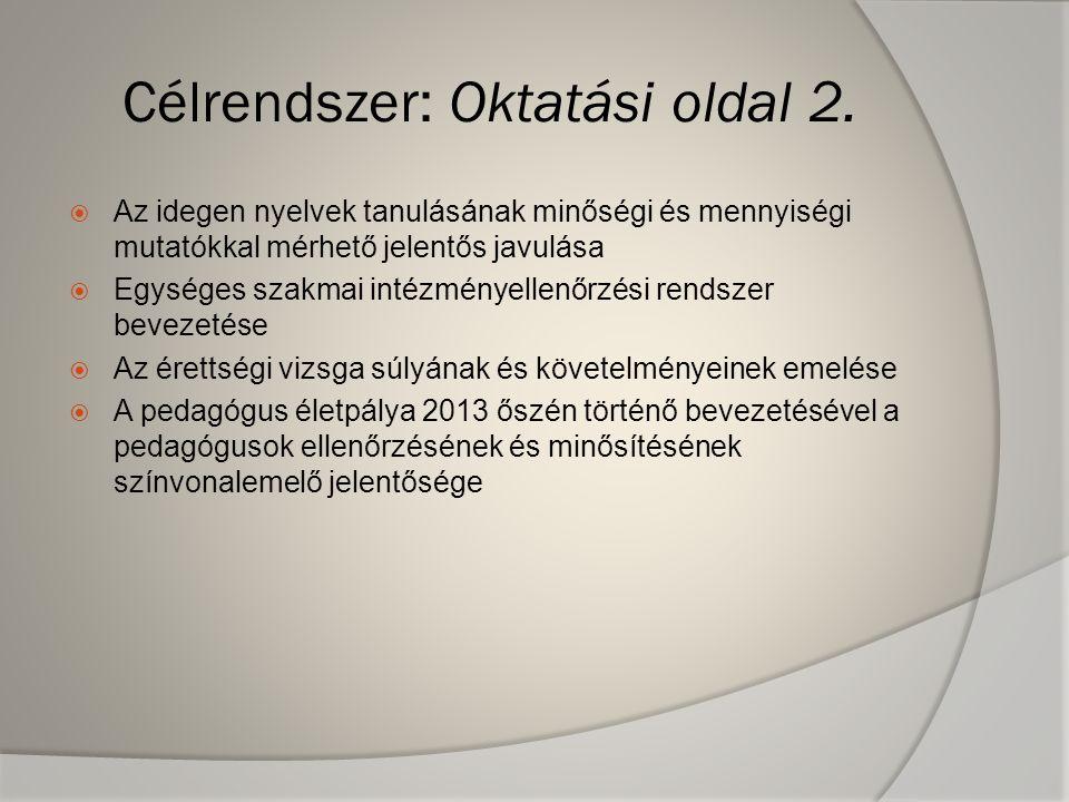 Célrendszer: Társadalompolitikai, nevelési oldal 1.