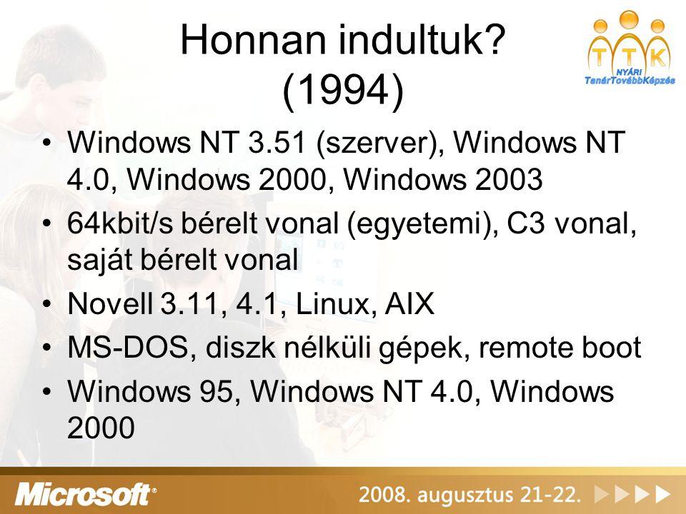Honnan indultuk? (1994) •Windows NT 3.51 (szerver), Windows NT 4.0, Windows 2000, Windows 2003 •64kbit/s bérelt vonal (egyetemi), C3 vonal, saját bére