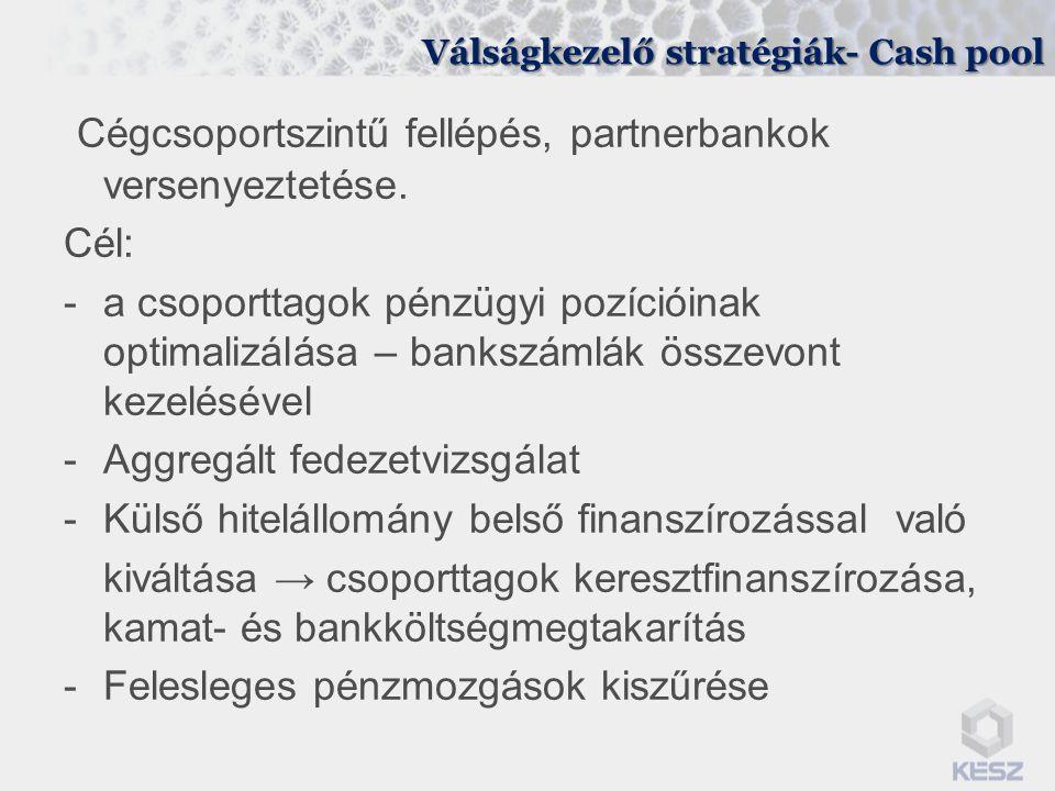 Válságkezelő stratégiák- Cash pool Cégcsoportszintű fellépés, partnerbankok versenyeztetése. Cél: -a csoporttagok pénzügyi pozícióinak optimalizálása