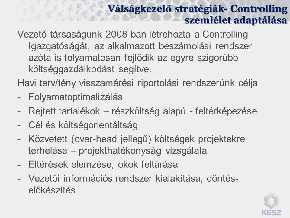 Válságkezelő stratégiák- Controlling szemlélet adaptálása Vezető társaságunk 2008-ban létrehozta a Controlling Igazgatóságát, az alkalmazott beszámolá
